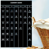 Laundry Guide Giant Wall Decal