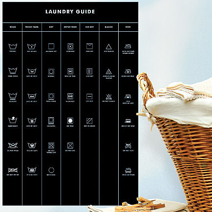 Laundry Guide Giant Wall Decal  - Wall Sticker Outlet
