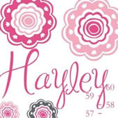 Personalized Blushing Blooms Canvas Growth Chart