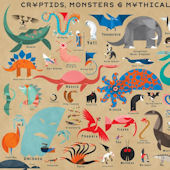 Cyptids Monsters and Mythical Beasts Poster Decal