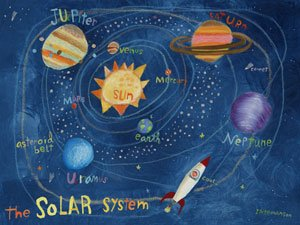 Solar System Personalized Canvas Wall Art - Wall Sticker Outlet