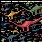 Dinosaurs Flying Lizards Sea Creature Dark Mural