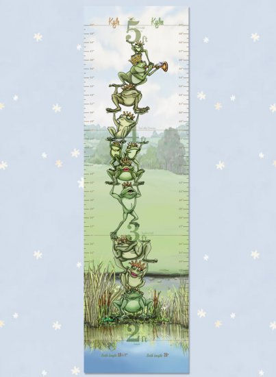Growth Chart For Twins Rebellions