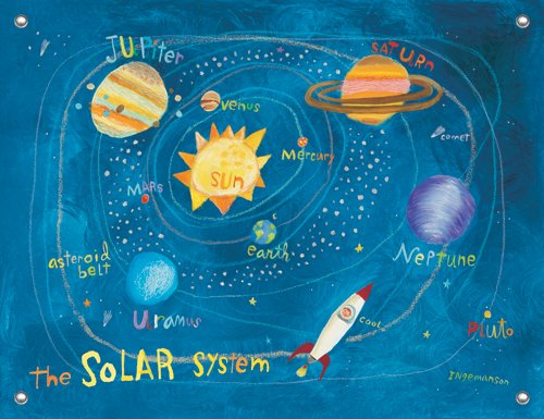 Solar System Wall Mural - Kids Wall Decor Store