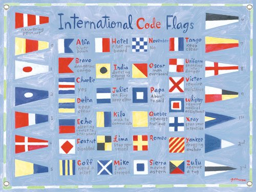 Nautical Flags Wall Mural - Kids Wall Decor Store