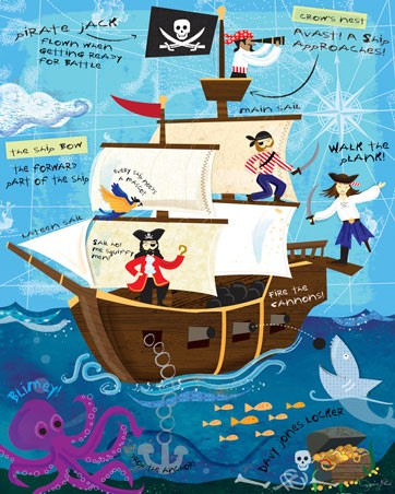 Ahoy On The Open Seas Canvas Wall Art - Wall Sticker Outlet