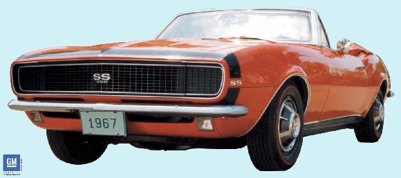 1967 Camaro SS350 Peel and Stick Wall Mural - Kids Wall Decor Store