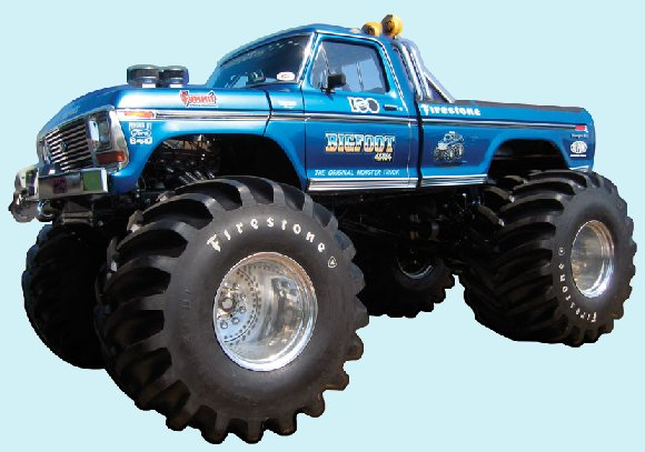 Bigfoot Original Monster Truck Peel and Stick - Kids Wall Decor Store